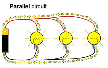 Making Your Circuit