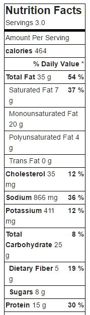Picture of NUTRITION: