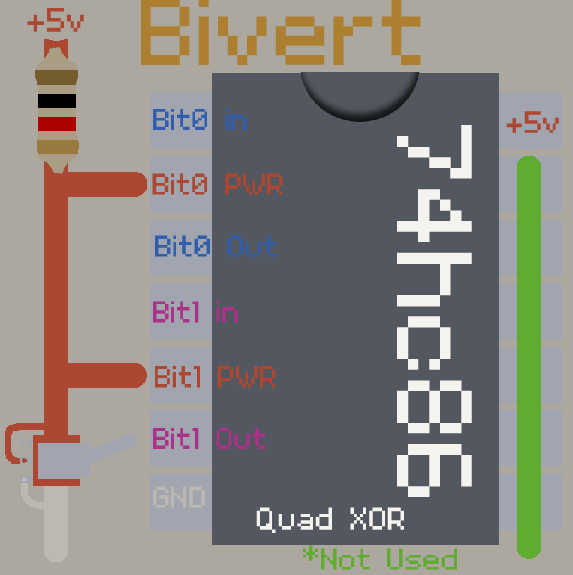 Picture of Biversion/Inversion