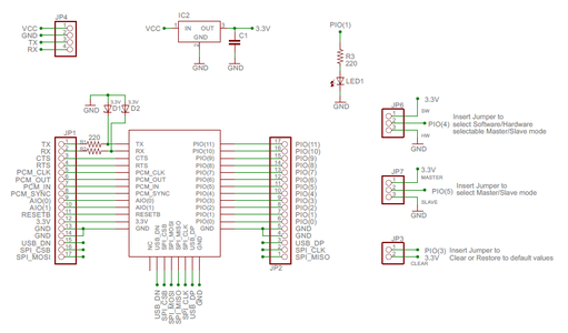 Make a PCB for the Module