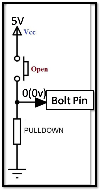 Picture of Hardware Connection.