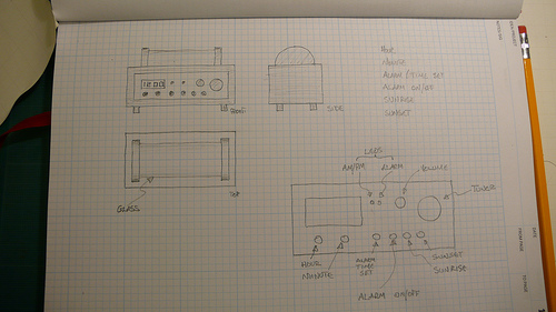 Picture of Design 2: Ideation & Prototyping