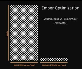 How to configure Ember for High Speed 3D Printing