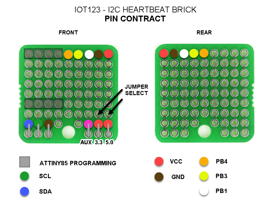Picture of IOT123 - ASSIMILATE ACTOR: HEARTBEAT