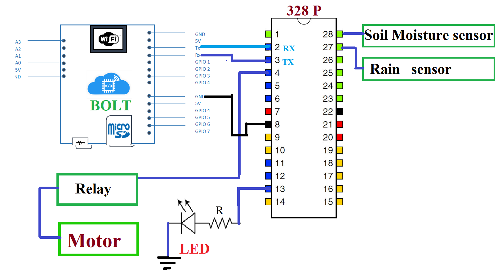Picture of Block Diagram of  Project
