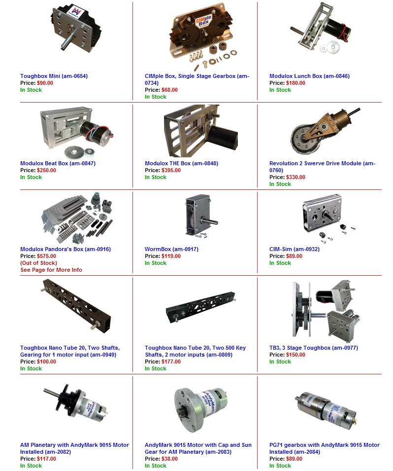 Picture of Choosing a Gearbox