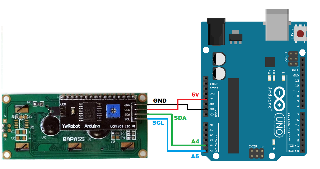 Picture of Mounting With Arduino