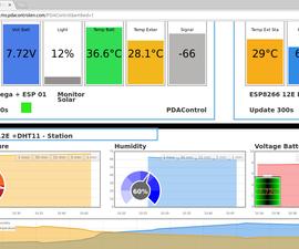 View Dashboards Emoncms & ESP8266 + Arduino #IoT