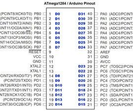 ATmega DIP40 in Arduino IDE 1.6.4