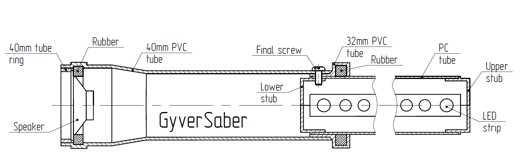 Picture of Final Screw