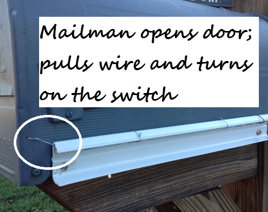 Picture of Mailbox Door and Wire