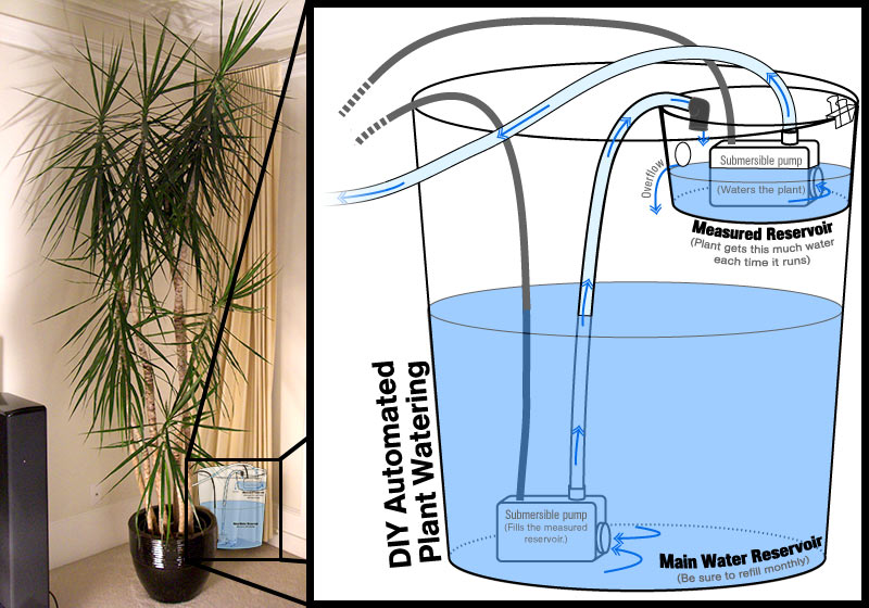 Automatic Plant Watering Device (simple Version): 7 Steps