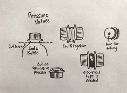 Create Pressure Release Valves