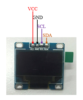 Picture of Pin Definition