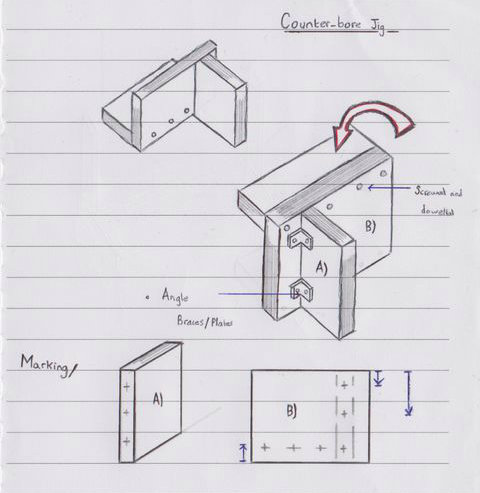 Picture of A Helpful Jig..