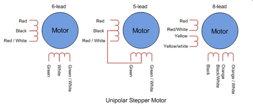 8 Wire Stepper Motor Wiring Diagram from cdn.instructables.com