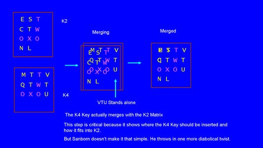 Alignment of Patterns in K4 and K2