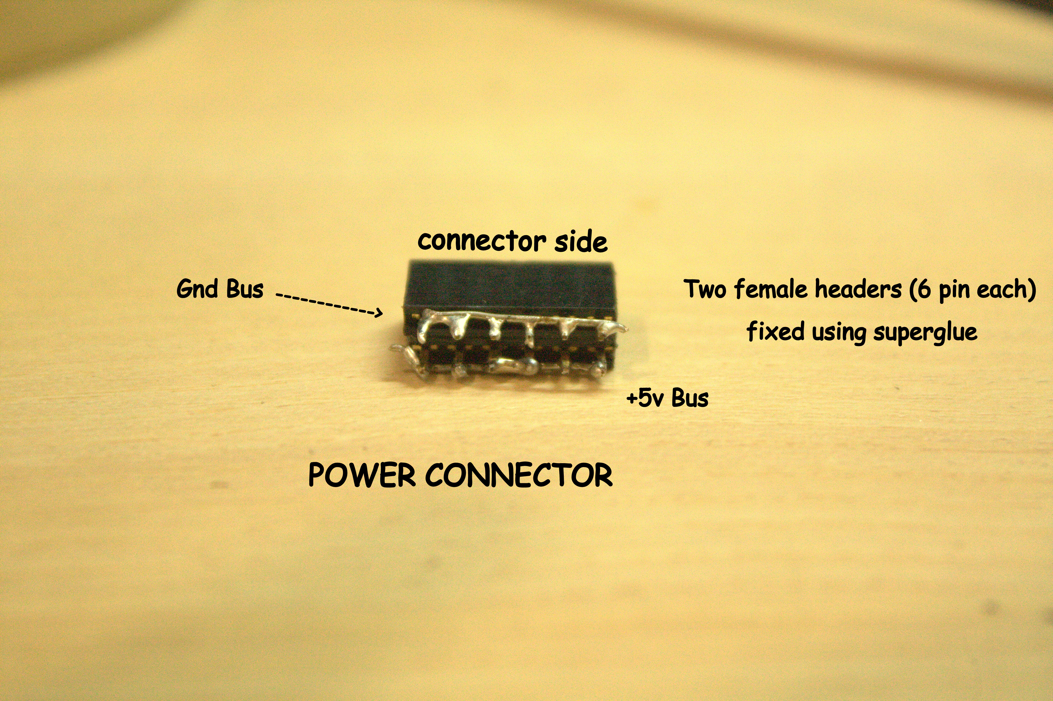 Picture of AXIS GLOVE    -    Accelerometer Strap