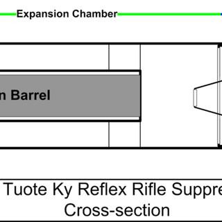 800px-ReflexSuppressor-WP-Drwg.png