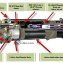Airsoft Rapid Fire Grenade Launcher Mod