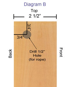 Cut Hole for Rope