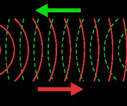 Computer sonar to save energy.