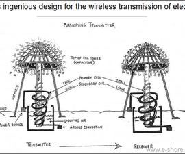 Wireless Power Using UMK8