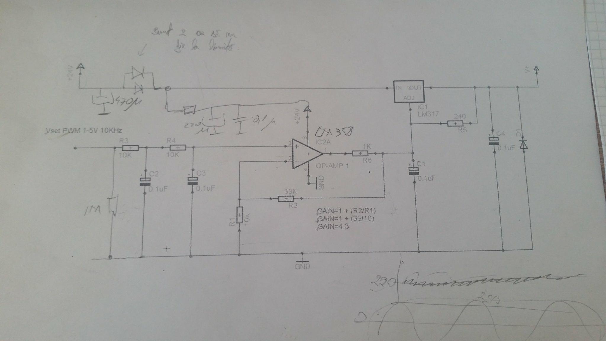 Picture of Schema Proiectului