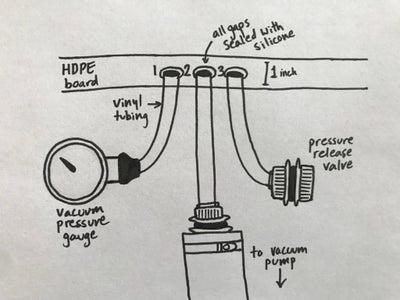 Attach Pressure Gauge and Valves