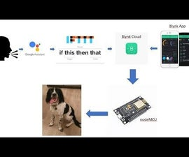 IoT Laser Pet Toy