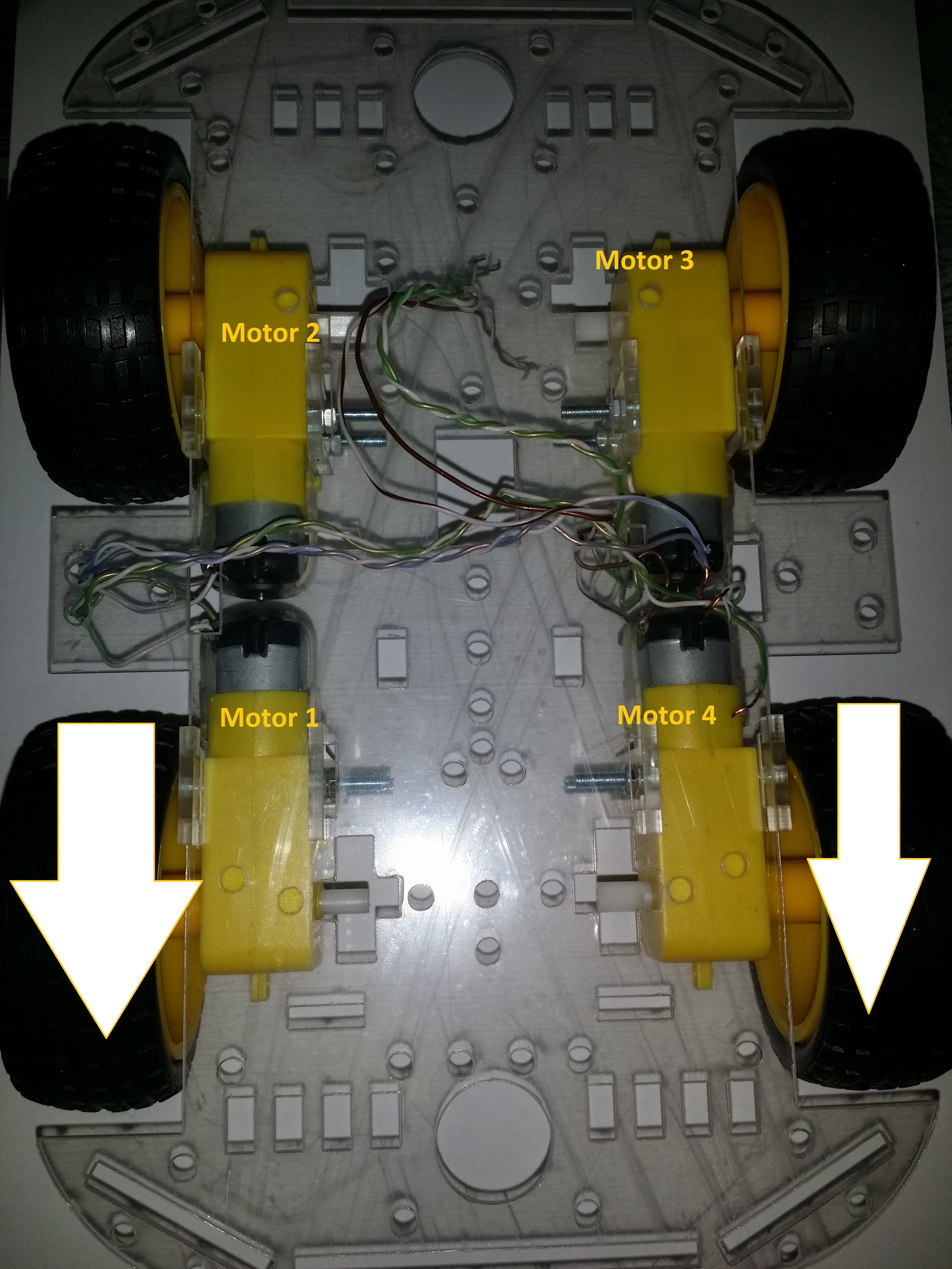 Picture of Movement of the Car