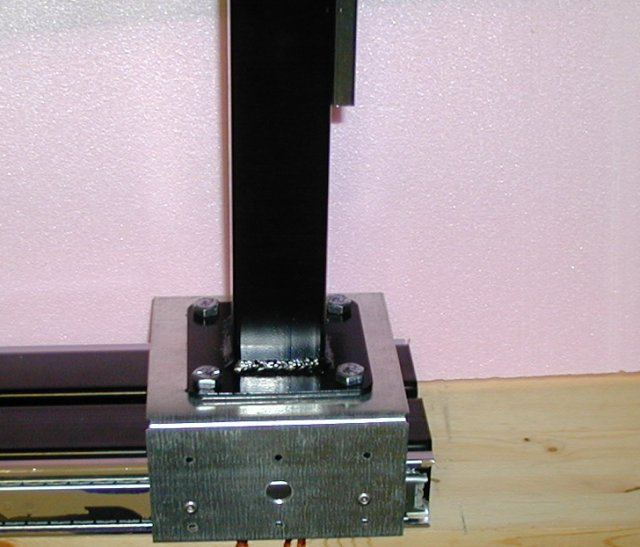 Picture of The X Axis - Horizontal Axis (step #3)