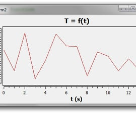 Make Graphs on Qt and Plot Your Arduino Measurements