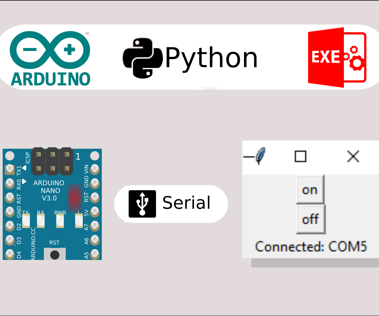Control Arduino With a Portable App: 7 Steps