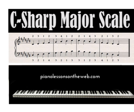 How to Play the C# Major Scale on the Piano