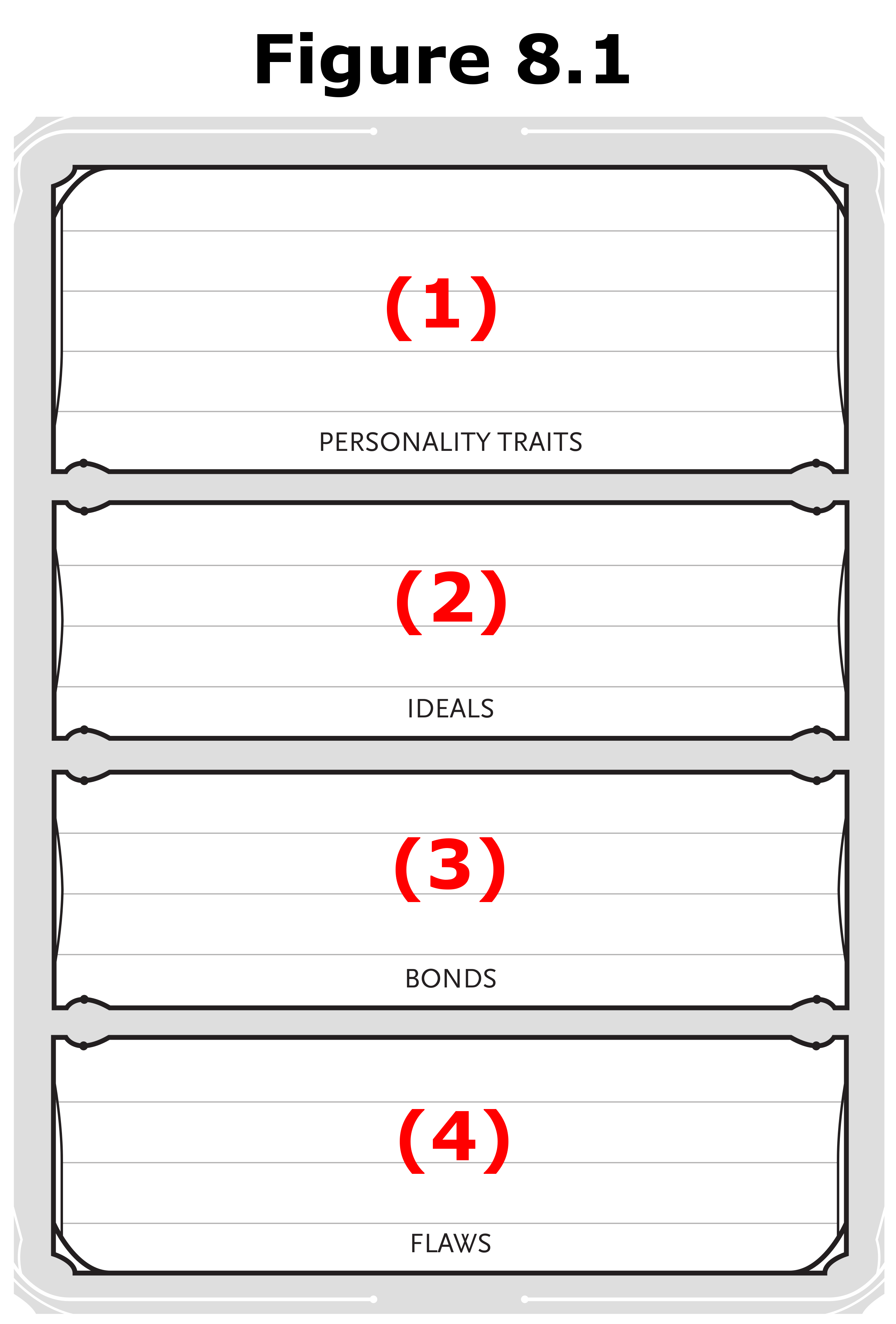 Picture of Traits