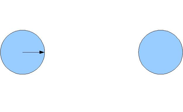Picture of Area of the Circles