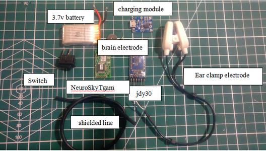 Brainwave Acquisition Part