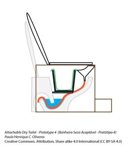 Attachable Dry Toilet - Prototype 4 (Banheiro Seco Acoplável - Protótipo 4)