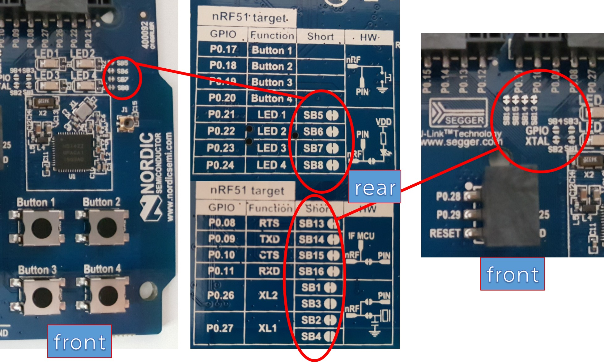 Picture of NRF51-DK Battery, Buttons and Leds