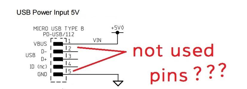 Bonus: What I Think About Pi Zero?