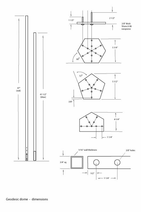 Picture of Dimensions and Templates