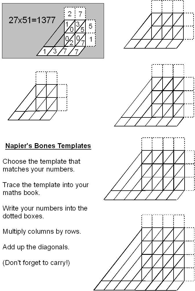 Napier's Bones, Without the Bones.: 5 Steps
