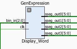 The Display Word Module