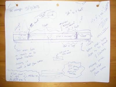 Step 1: Dream, Talk, Sketch, Write, Reiterate....  Until a Vision Forms