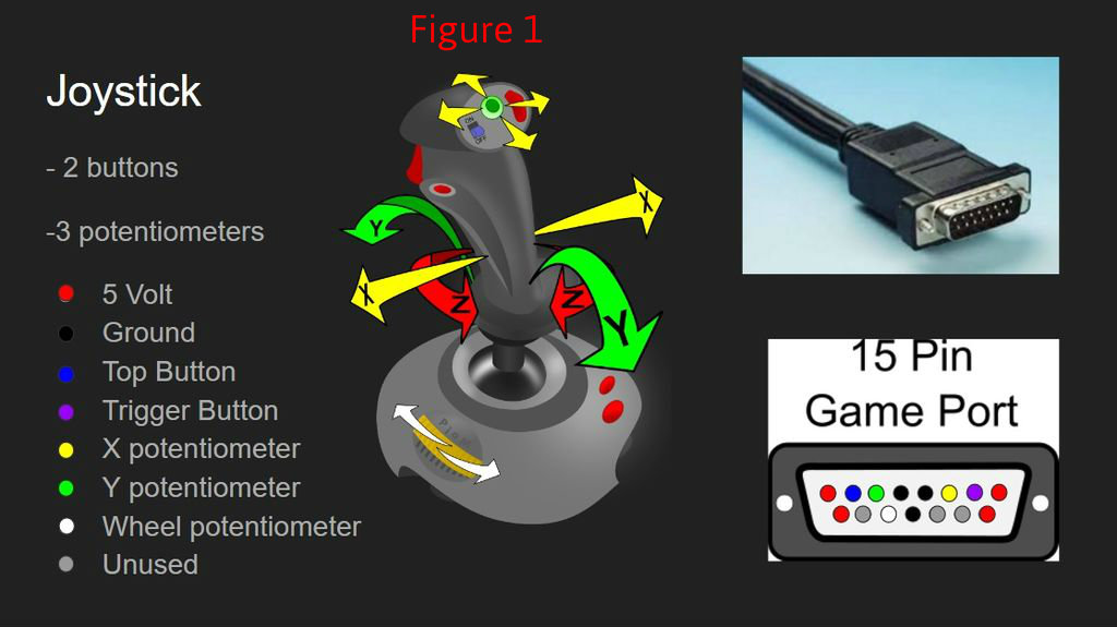 Picture of The Joystick