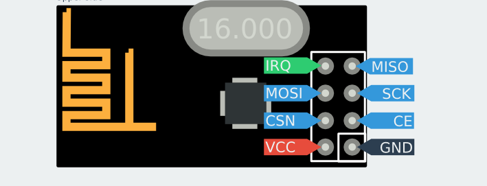 Picture of Module Pin Connections: