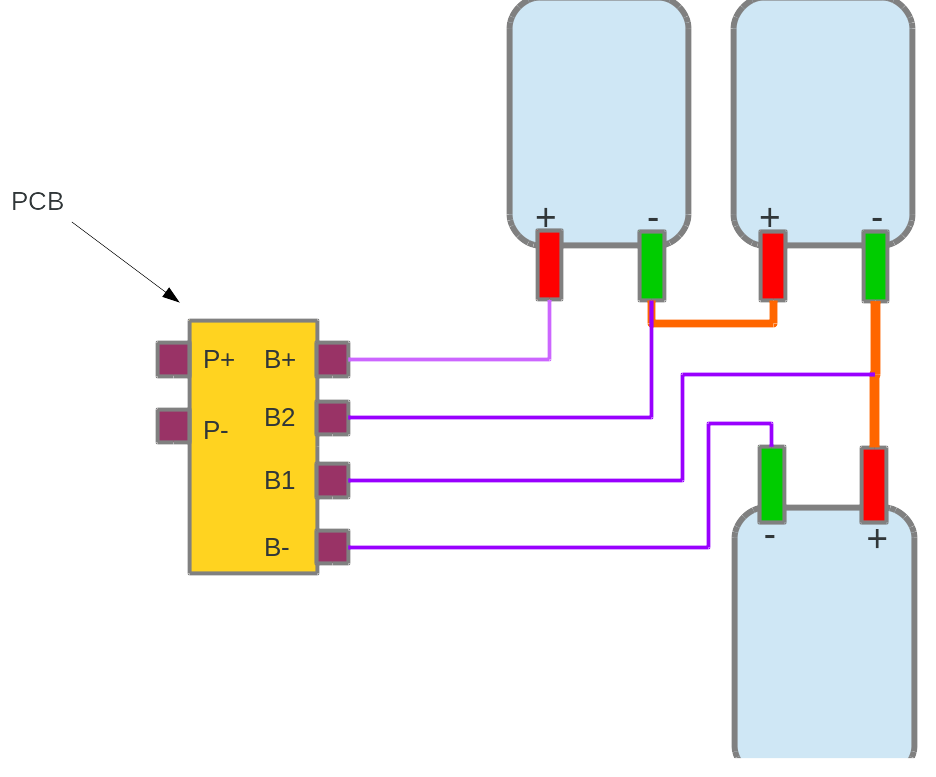 Picture of Connecting the PCB