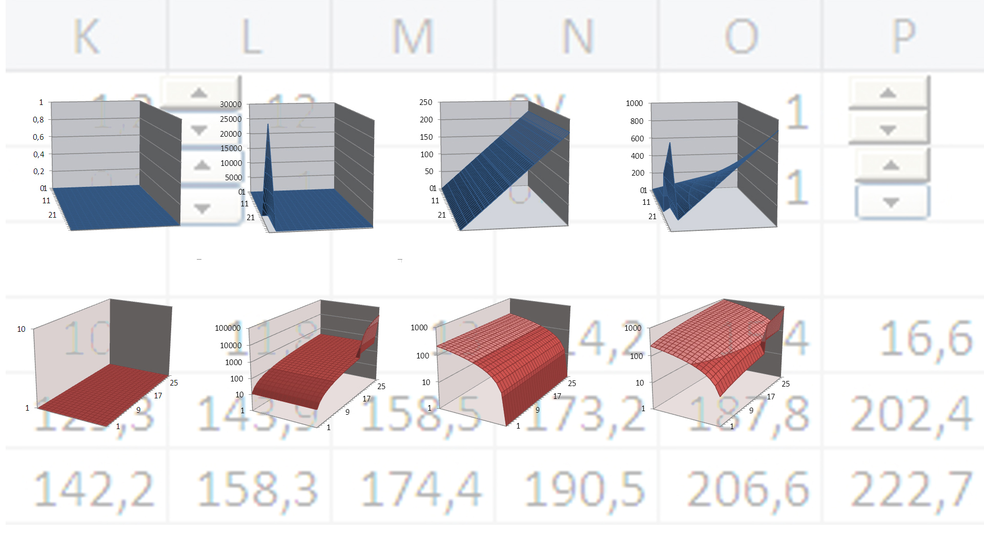 Picture of Make an Easy 3D Variable Chart