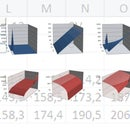 Make an easy 3D variable chart